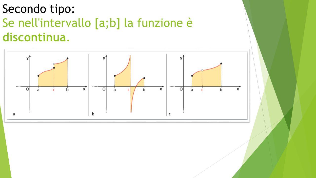 Secondo tipo: Se nell intervallo [a;b] la funzione è discontinua.